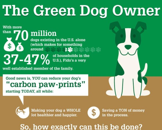 The Green Dog Owner: An Earth Day Reminder from Dogman Mark